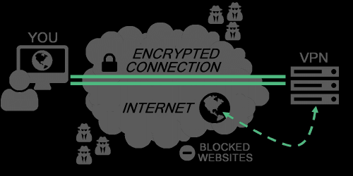 VPN-Featured-Image.png